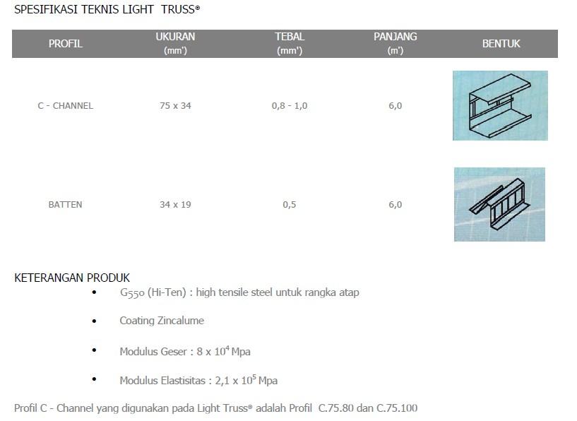 Light Truss - Spesifikasi Baja Ringan 1