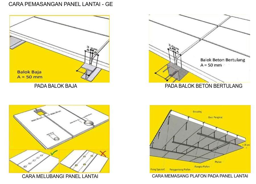 Panel Lantai - Pemasangan AAC 111